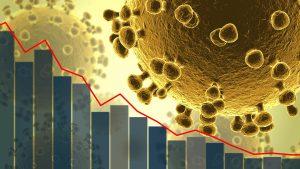 Corona recessie 2020, een grafiek en het virus voor de blog corona recessie 2020